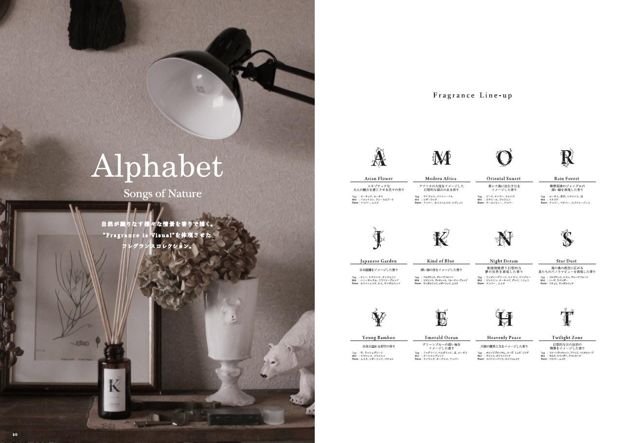 ソングスオブネイチャーのアルファベットラインナップ